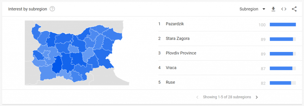 google-trends-interest-by-subregion
