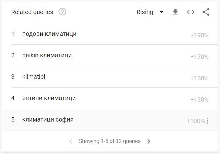google-trends-related-queries
